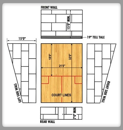 Racquetball court dimensions related keywords for Racquetball court diagram